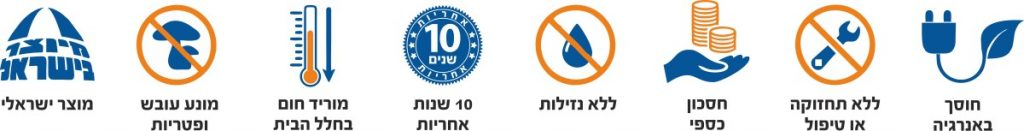 חוסך באנרגיה 10 שנות אחריות מוריד חום בחלל הבית חסכון כספי ללא נזילות מונע עובש מוצר ישראלי