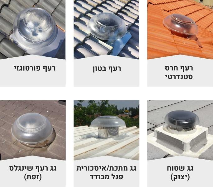 גג שטוח (יצוק) גג מתכת/איסכורית פנל מבודד רעף חרס סטנדרטי רעף בטון רעף פורטוגזי גג רעף שינגלס (זפת)